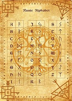 Runic Alphabet Parchment Poster Wicca Pagan Print Art Wit...