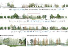 2013ASLA规划设计荣誉奖 - Ningbo Eco-Corridor