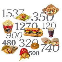 Cómo se ven 2000 calorías