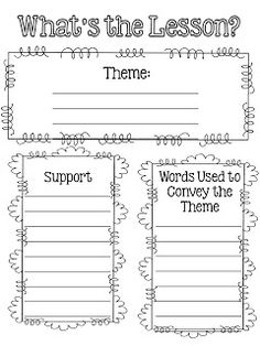 Free graphic organizers/printables for theme and summary (RL.3.2, RL.4.2, and RL.5.2)
