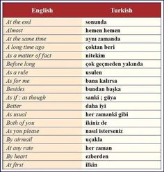 This Pin was discovered by Nin Learn Turkish Language, Russian Language, English Language, English Time, Learn English, English Vocabulary, English Grammar, Vocabulary Journal, Turkish Lessons