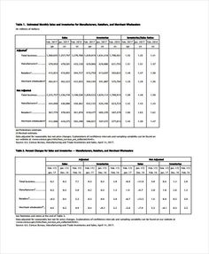 small business inventory templates 8 free xlsx docs pdf