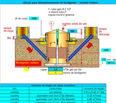 6. Cálculo dimensionamento biodigestor ... #BioDigester #Gasifier #BioGas