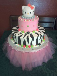 Ballerina Hello Kitty Themed cake. 8 and 14 double layers. All frosted in Pastry Pride. Gumballs on the borders, zebra stripes are thinned tub frosting colored black. Kitty head is RKT covered in white chocolate. I made the base using foam board circles and smaller diameter circles in the center. I wrapped a satin pink fabric around the base  first then gathered tulle around it. Thanks for looking!