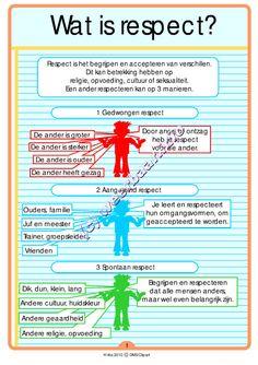 Weerbaar_Watisrespect de leerschool v/het leven laat je alle kanten zien(voelen) Lichaamstaal  is een stukje communicatie uit de natuur..