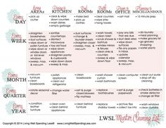 How to Create a Cleaning Schedule That Works For You | Living Well Spending Less®