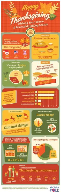 17 Funny Happy Thanksgiving Wishes for Everyone Thanksgiving Facts, Thanksgiving Wishes, Web Design, Graphic Design, Happy Turkey Day, Information Graphics, Holiday Themes, Data Visualization, Favorite Holiday