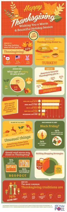 Happy Thanksgiving!   #infographics