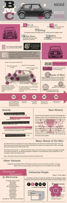 Earlier last year, we shared Sumner Norman's Mini, but as it's the new year, we wanted to reflect on some of our favorite stories. So we've created a Petrolicious infographic that is chock full of interesting tidbits about the iconic car. For instance, did you know that the Mini was the first British car to sell over one million models?