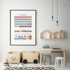 Number and Fractions Educational Print Math Symbols | Etsy Nursery Prints, Wall Art Prints, Framed Prints, Alphabet Print, Alphabet Poster, Alphabet Nursery, Uppercase Alphabet, Abc Alphabet, Games For Toddlers