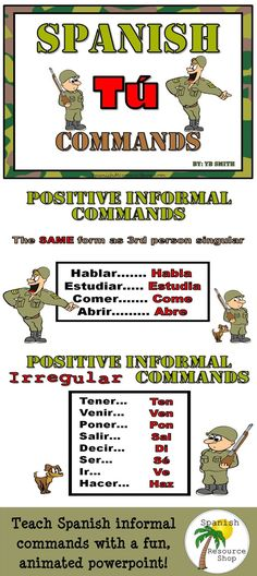 Spanish commands step by step with student practice. Such a fun powerpoint!