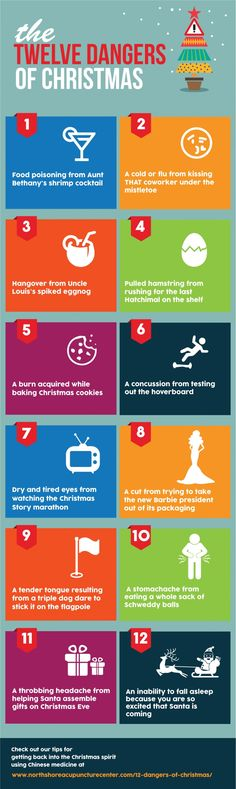 12 Dangers Of Christmas Infographic