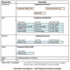 Free Cost Benefit Analysis Templates For Excel  Tools