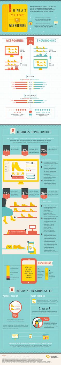 A Retailer's Guide to Webrooming   #Retail #Shopping #infographic #Business