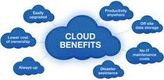 Benefici del cloud - una semplice guida