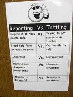 Reporting versus Tattling Pinned from allthingskatiemarie.blogspot.com