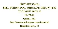 CS FOREX CALL: SELL EURINR DEC., (MINI LOT) BELOW 72.80  TG 72.60/72.40/72.20  SL 73.04  Quick Trial-http://www.capitalstars.com/free-trial Register Now...!!!