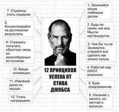 Комментарии излишни… | Денис Яковлев
