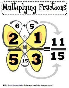 Multiplying Fractions Poster