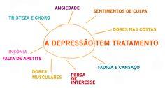 Quais os sintomas da depressão e que atitudes tomar para vencê-la?