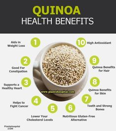 Quinoa is native to South America, where locals have cultivated it for thousands of years. It has a natural covering called saponin (a bitter resin that keeps birds away) and does not need to be treated for cultivation. Healthy Diet Tips, Fitness Nutrition, Health And Nutrition, Healthy Snacks, Quinoa Health Benefits, Soybean Benefits, Nutrition Activities, Nutrition Plans, Health And Fitness Tips