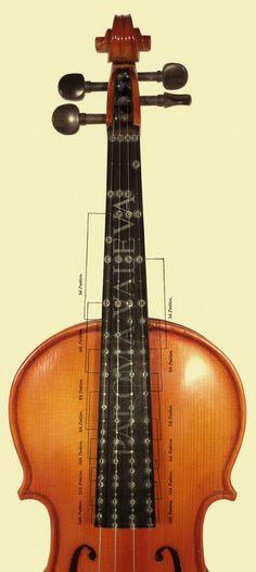 Posiciones de violin