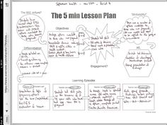 Best Minute Lesson Plan Images On Pinterest Lesson Planning - 5 minute lesson plan template
