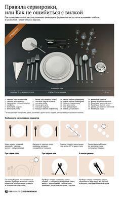 Сервированный по всем правилам стол даже с простыми блюдами выглядит эффектно и превращает хмурый осенний вечер в праздник. Как грамотно расположить столовые…