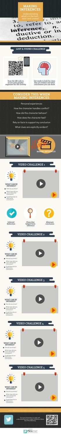 Making Inferences Activity | Piktochart Infographic Editor