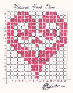 This is a chart for a heart motif that can be used in fair-isle knitting, filet . This is a chart for a heart motif that can be used in fair-isle knitting, filet crochet, or anywhere a counted stitch ca. Knitting Charts, Knitting Stitches, Knitting Patterns, Crochet Patterns, Filet Crochet Charts, Crochet Borders, Bead Loom Patterns, Crochet Squares, Cross Stitching