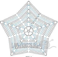 Patrones Gratis De Crochet: Manta De Ape – Diy Crafts – Knit & Share – Stricken … – Awesome Knitting Ideas and Newest Knitting Models Crochet Ripple Blanket, Crochet Bedspread Pattern, Crochet Blanket Patterns, Knitting Patterns, Doily Patterns, Diy Crafts Knitting, Diy Crafts Crochet, Crochet Projects, Diy Projects