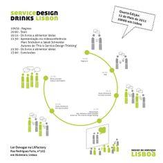 Invitation to Service Design drinks