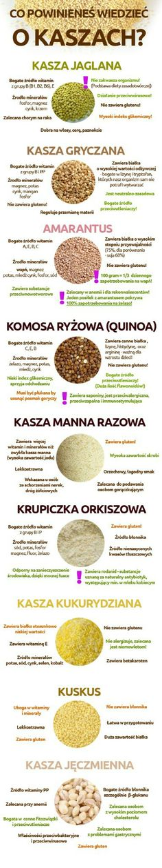kasze różne no właśnie przecież umiem gotować ♥… – Nasal Polyps Treatment Healthy Tips, Healthy Eating, Healthy Recipes, Raw Food Recipes, Cooking Recipes, Food Facts, Food Design, Health And Nutrition, Superfood
