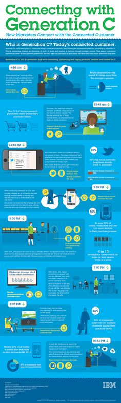 Connecting with Generation C [infographic] #IBMMarketing - The space between @ & www