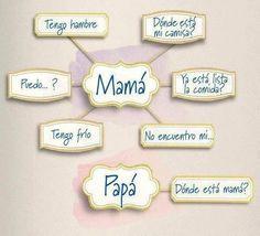 Día de la madre en Inspiración Montessori.