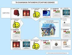 Learn Greek, I School, Learning, Blog, Maths, Studying, Blogging, Teaching, Onderwijs