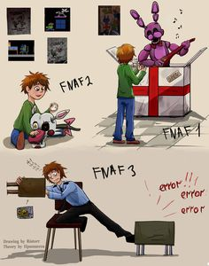 """Summing up how you -might- feel about the games. FNAF 1: """"I guess this isn't so bad."""" FNAF2: """"Okay there's more of them, but I can handle this."""" FNAF 3: """"Oh crap! Oh crap! This isn't fun! WHAT DO YOU MEAN THERE'S ANOTHER ERROR!?!?!""""--    Security Guard in FNAF 3? by Ristorr on DeviantArt"""