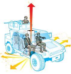 Chris Philpot - Humvee