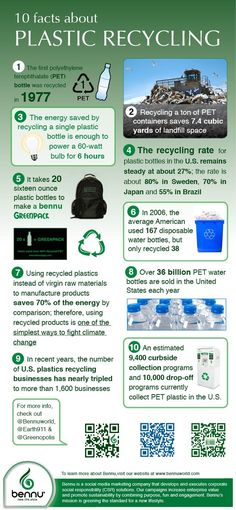 The history of plastic recycling #reuserecycle
