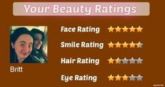 Check my results of Find Your Beauty Rating. Facebook Fun App by clicking Visit Site button