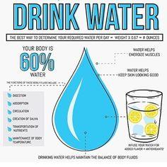 Hydrate accordingly!