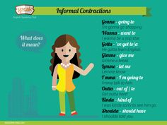 Informal contractions are short forms of other words that people use when speaking casually. They are not exactly slang, but they are a little like slang. Do you use them?