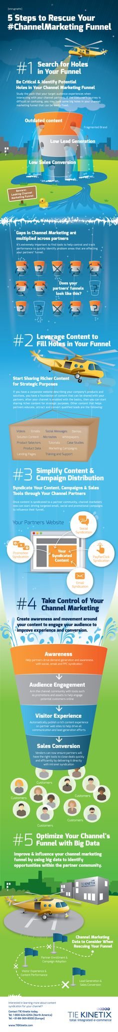 5 Steps to Rescue Your Channel Marketing Funnel [Infographic] image 5 steps to rescue your channel marketing funnel by TIE Kinetix Marketing Communications, Inbound Marketing, Marketing And Advertising, Business Marketing, Content Marketing, Internet Marketing, Social Media Marketing, Digital Marketing, Online Marketing Strategies