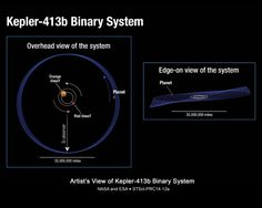 'Wobbly' Alien Planet Has Weird Seasons And Orbits Two Stars