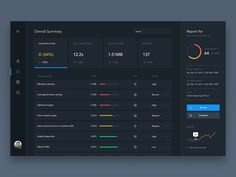 Daily UI #9 - Page Speed Dashboard