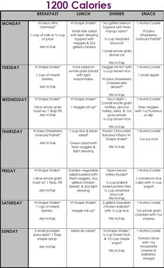 The Healthy Meal Plan Series: 1,200 Calories - The Challenge