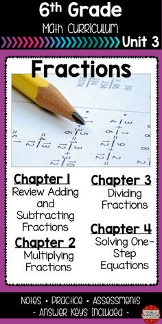 In this NO PREP product you get an entire unit that covers: estimating fractions, adding fractions, subtracting fractions, adding and subtracting fractions word problems, multiplying fractions, using models for dividing fractions, dividing fractions using an algorithm, word problems for multiplication and division of fractions, and solving one-step equations using whole numbers and fractions. All you have to do is print and distribute the notes, worksheets, and assessments to your students.
