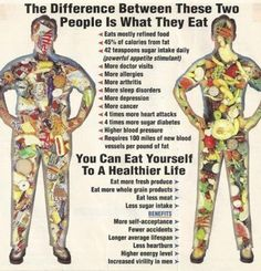 You are what you eat! Courtesy of Scott Sonnon