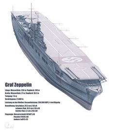 Graf Zeppelin was the only German aircraft carrier during World War II. It was launched on December but was never commissioned. For depicting with I imagined Graf zeppelin that was completed with no halting and commissioned in early stage. Naval History, Military History, Navy Aircraft Carrier, German Submarines, Armada, Military Weapons, Navy Ships, German Army, Model Ships