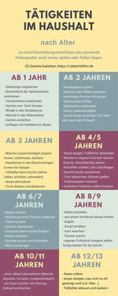 What tasks children can do depending on their age in the household?- Welche Aufgaben Kinder je nach Alter im Haushalt erledigen können Infographic on tasks, activities and duties in the household depending on the age - Bulletins, Household Chores, Household Tips, First Time Moms, Baby Hacks, Baby Sleep, New Moms, Kids And Parenting, Baby Kids